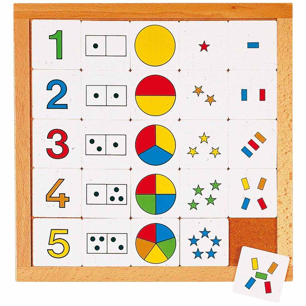 Diagramă de numărare de la 1 la 5 Educo Didactopia
