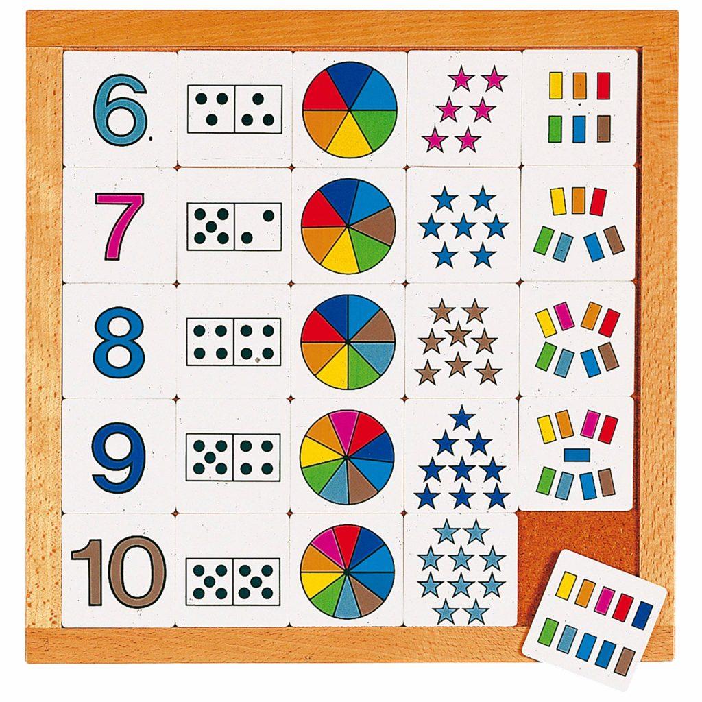 Diagramă de numărare de la 6 la 10 Educo Didactopia