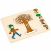 Seasons puzzle in 4 layers-produs original Educo / Jegro -prin Didactopia by Evertoys