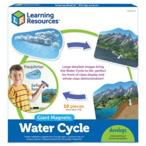 Set magnetic - Circuitul apei in natură - Learning Resources prin Didactopia 1